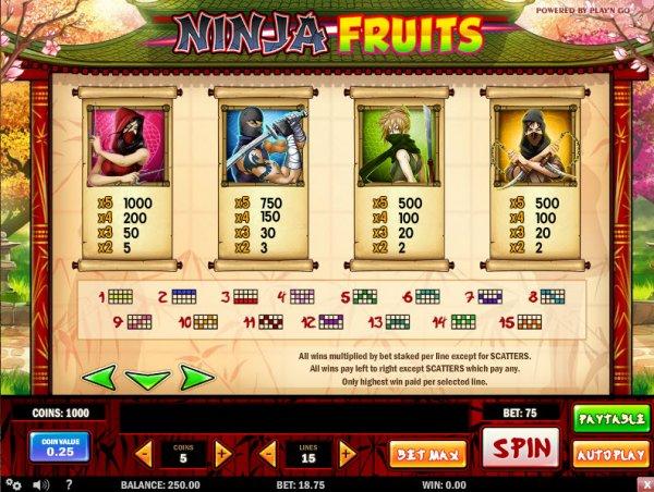 ninja-fruts-info